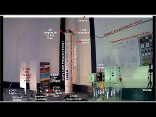 Gaia 5 KW AuKW Rosch KPP - Conference  - Auftriebskraftwerk