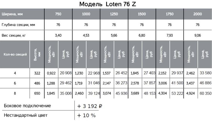 Прайс стальных трубчатых радиаторов Loten 76 Z
