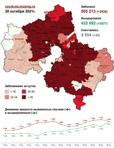😷😷😷 В Зарайске выявлен 71 новый случай заражения к...